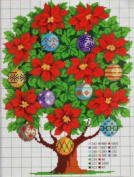 Помните о том, что цветы и фрукты на кроне денежного дерева должны присутствовать на картине в нечетном количестве
