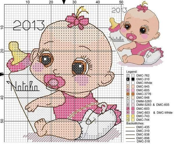 Детские метрики для девочек используют с большим количеством розовых ниток и красивых узоров