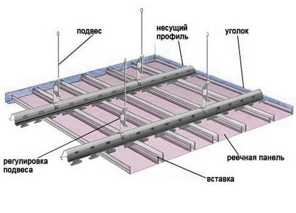 При большом желании, установить реечный потолок можно самостоятельно, главное — сделать точную разметку