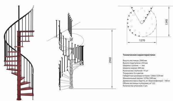 Винтовая лестница на второй этаж должна быть не только красивой, но и функциональной