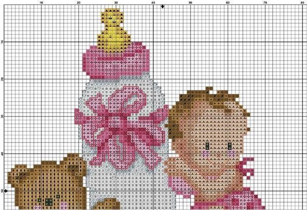 Вышивание крестиком детской метрики необходимо начинать с середины рисунка