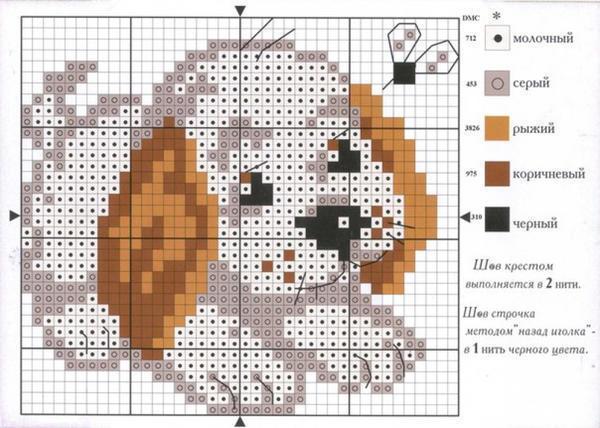 Если вы решили заняться вышивание впервые, тогда лучше выбирайте простые схемы с несложным рисунком