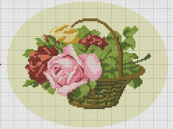 Корзинка аккуратно вышитых разноцветных роз будет смотреться весьма эффектно